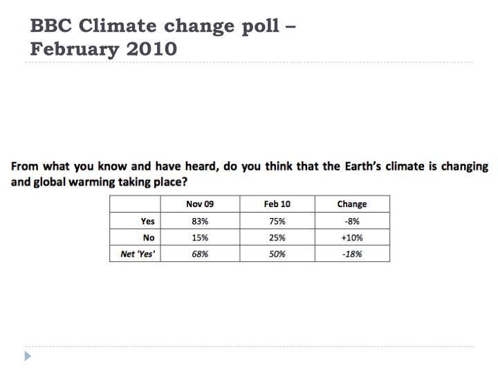 BBC Climate change poll –