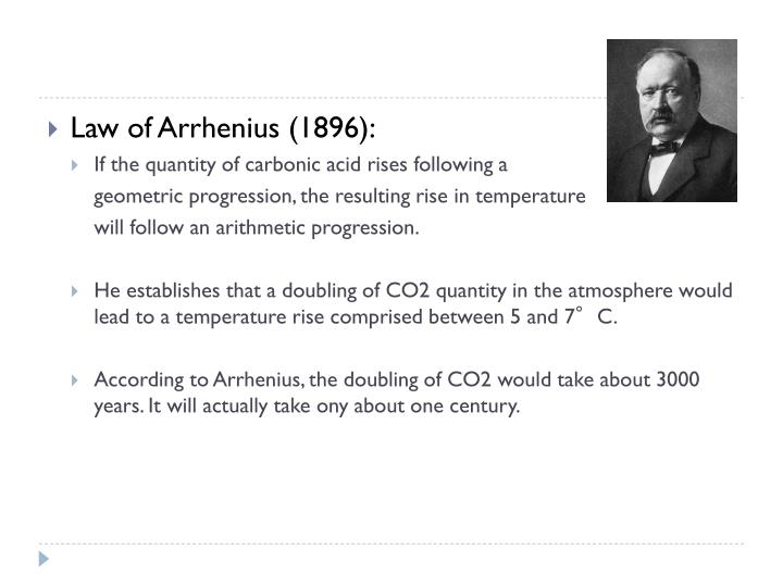 Law of Arrhenius (1896):