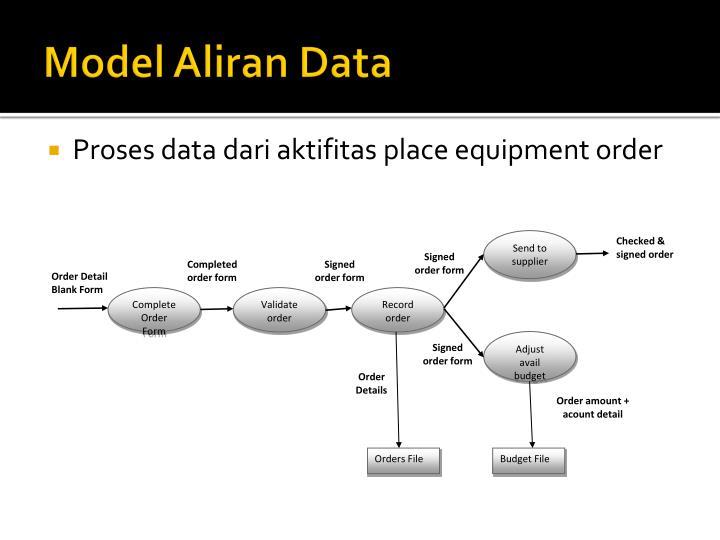 Model Aliran Data