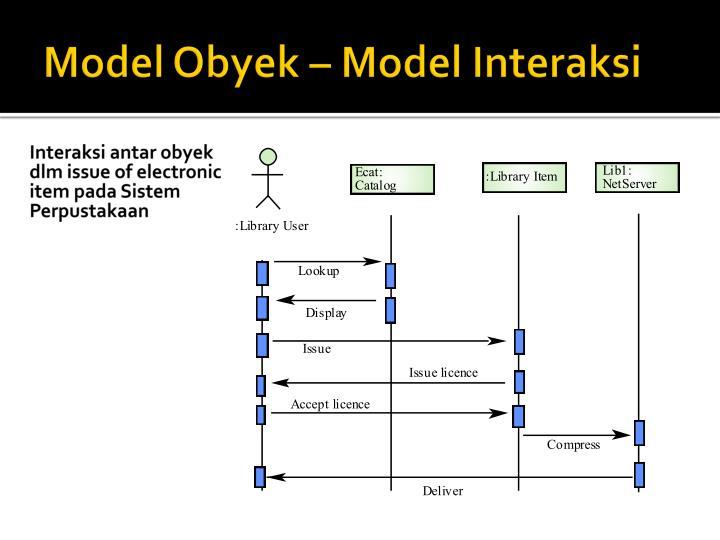 Model Obyek – Model Interaksi