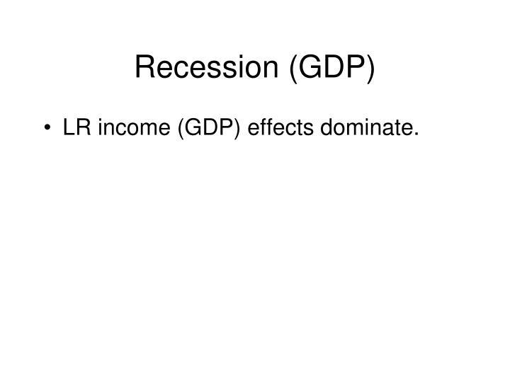 Recession (GDP)