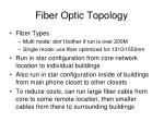 fiber optic topology