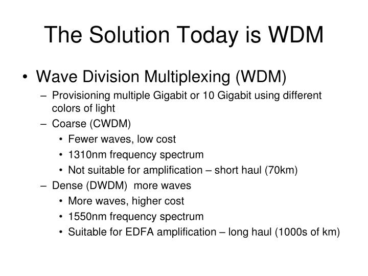 The Solution Today is WDM