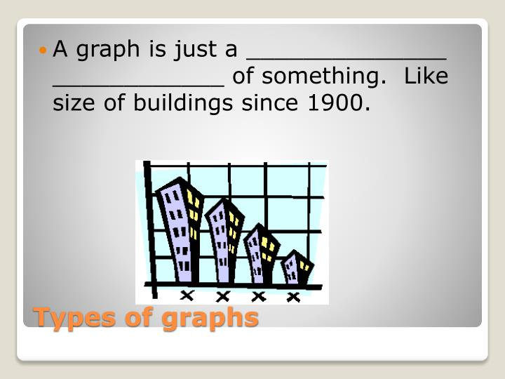 A graph is just a