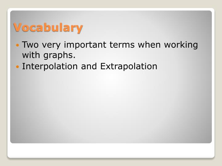 Two very important terms when working with graphs.