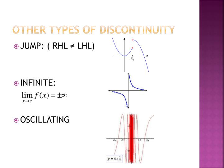 OTHER TYPES OF DISCONTINUITY