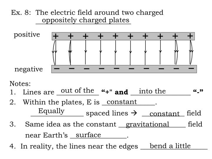 Ex. 8:  The electric field around two charged