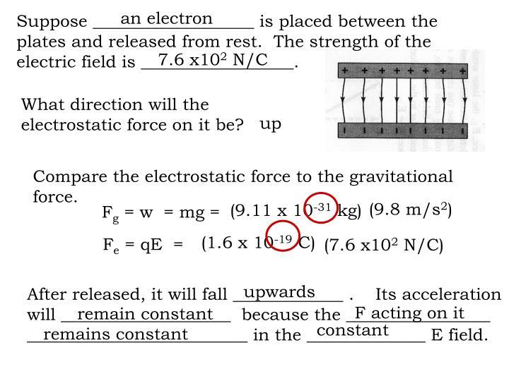 an electron