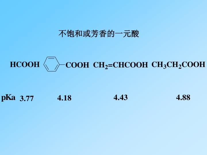 不饱和或芳香的一元酸