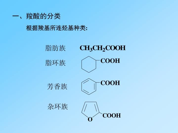 一、羧酸的分类