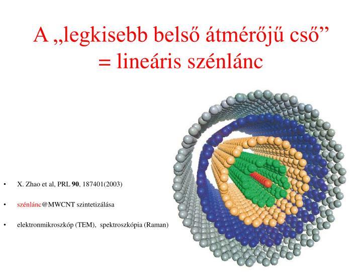"""A """"legkisebb belső átmérőjű cső"""" = lineáris szénlánc"""