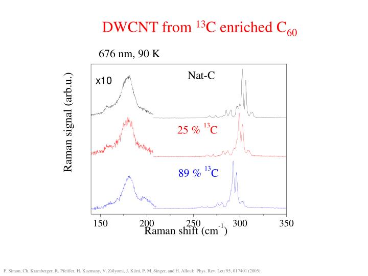 DWCNT from