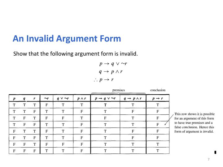 An Invalid Argument Form