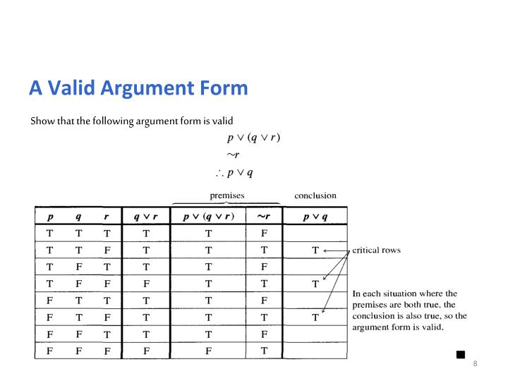 A Valid Argument Form