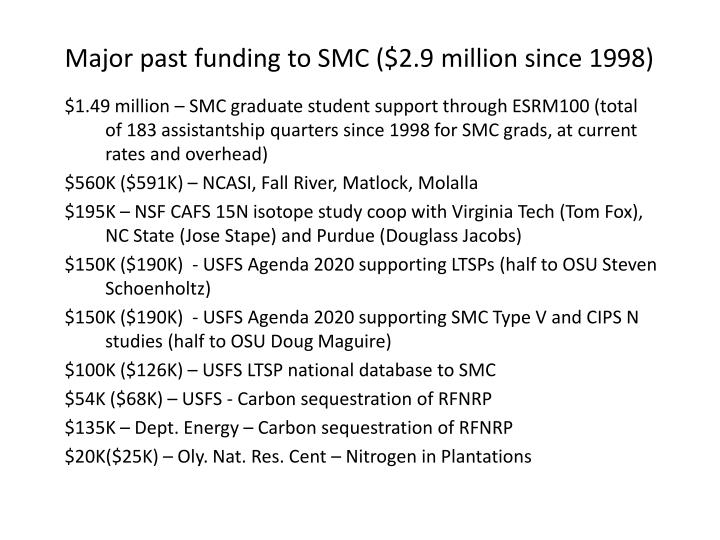 Major past funding to SMC ($2.9 million since 1998)