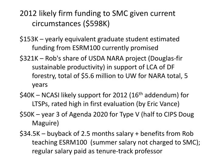 2012 likely firm funding to SMC given current circumstances ($598K)
