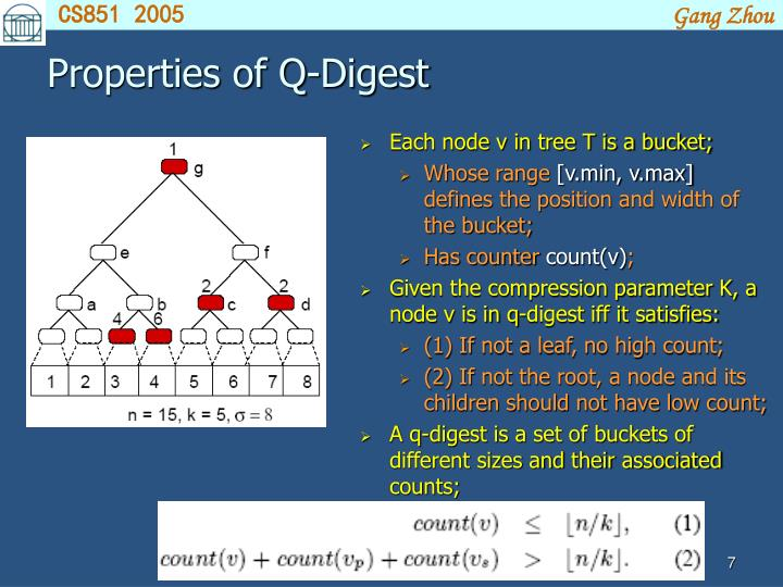 Properties of Q-Digest