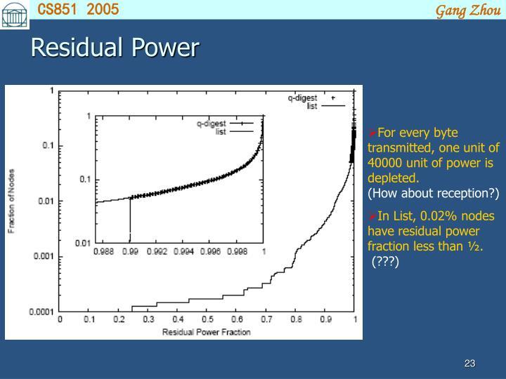 Residual Power