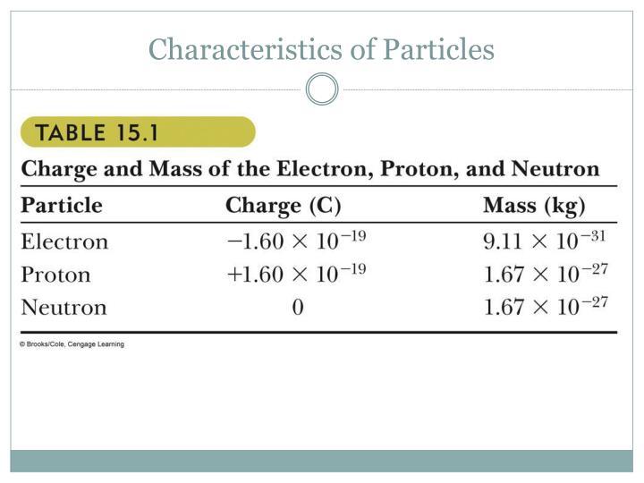 Characteristics of Particles