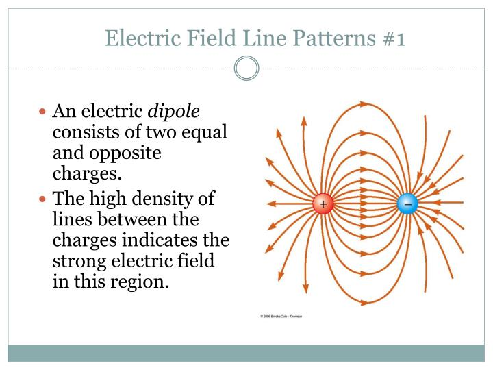 Electric Field Line Patterns #1