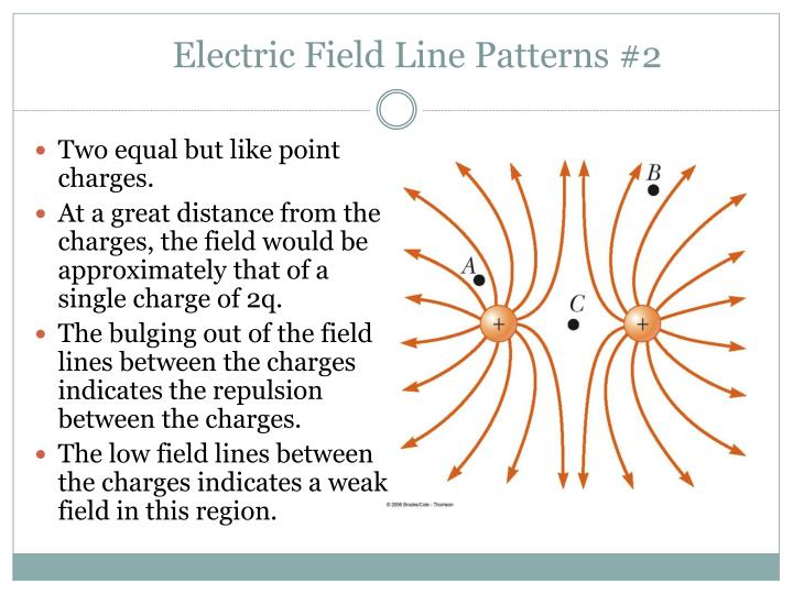 Electric Field Line Patterns #2
