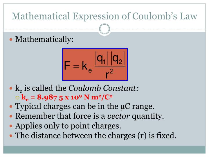 Mathematical Expression of Coulomb's Law