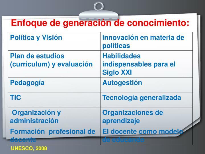 Enfoque de generación de conocimiento: