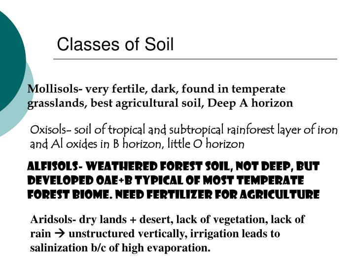 Classes of Soil