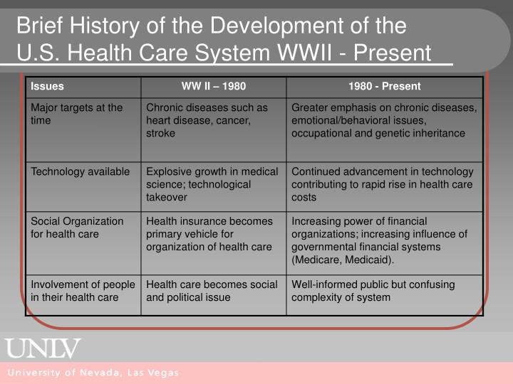 history and evolution of health care History, evolution, and the implications of arra  empowers the patient using a  phr as a consumer of healthcare by offering a new level of control and.