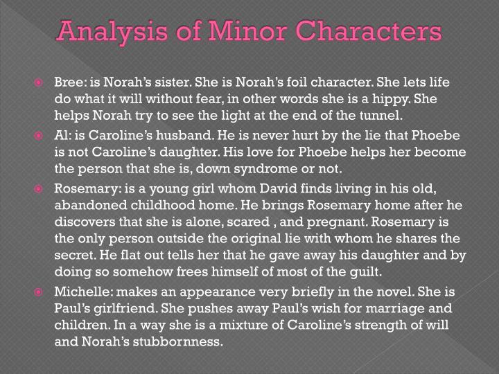 Analysis of Minor Characters