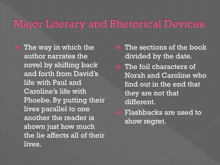 Major Literary and Rhetorical Devices