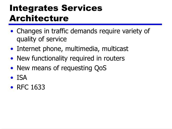 Integrates Services Architecture