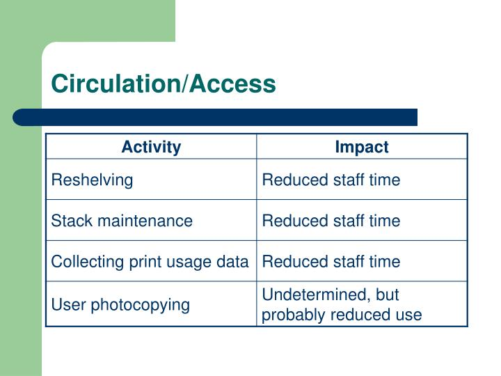 Circulation/Access