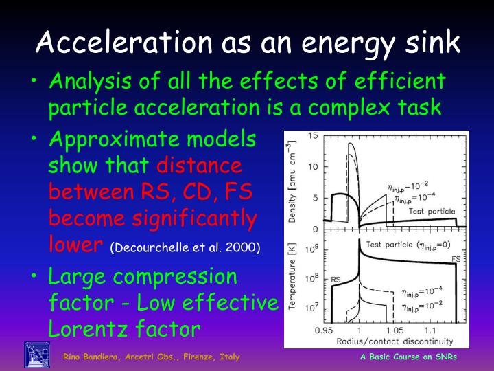 Acceleration as an energy sink