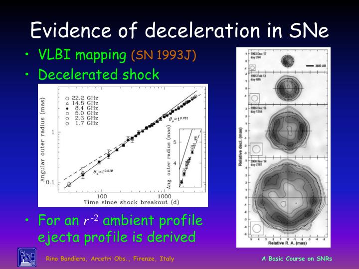 Evidence of deceleration in SNe