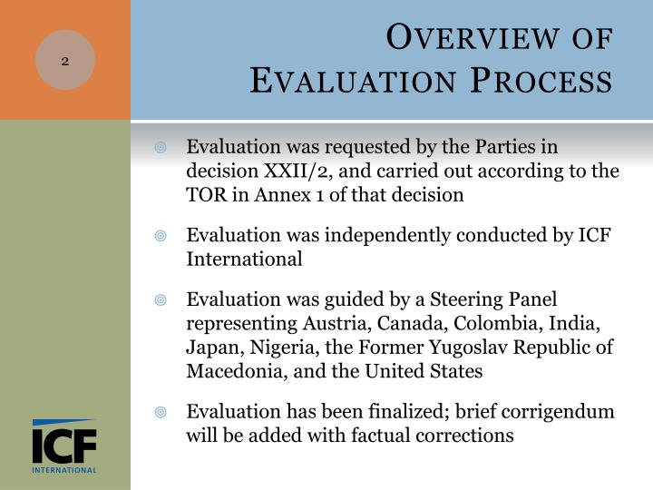 Overview of evaluation process
