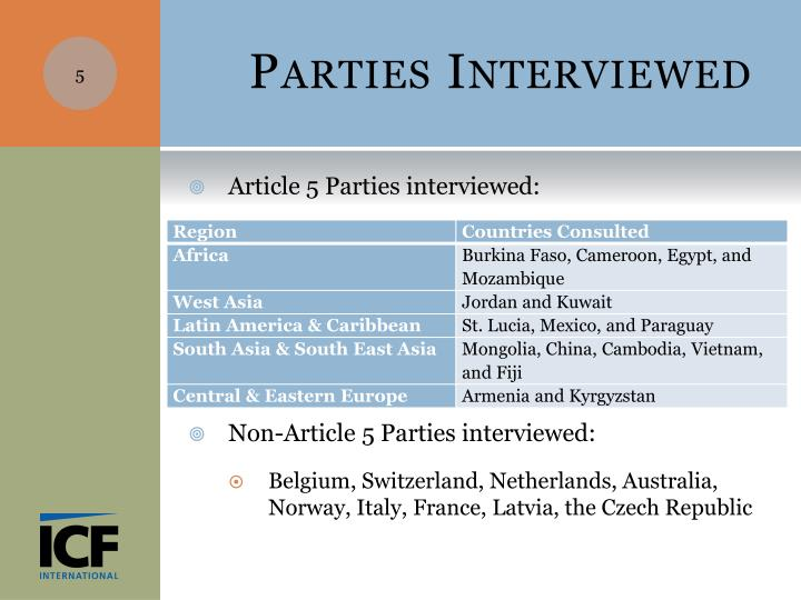 Parties Interviewed