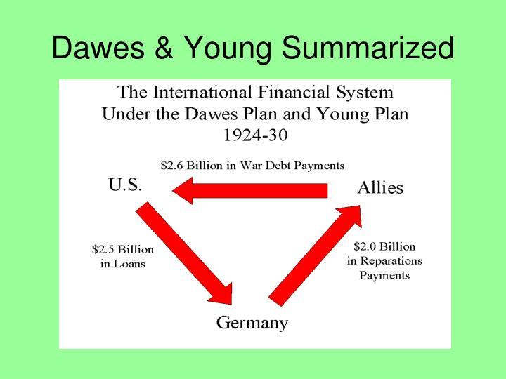Dawes & Young Summarized