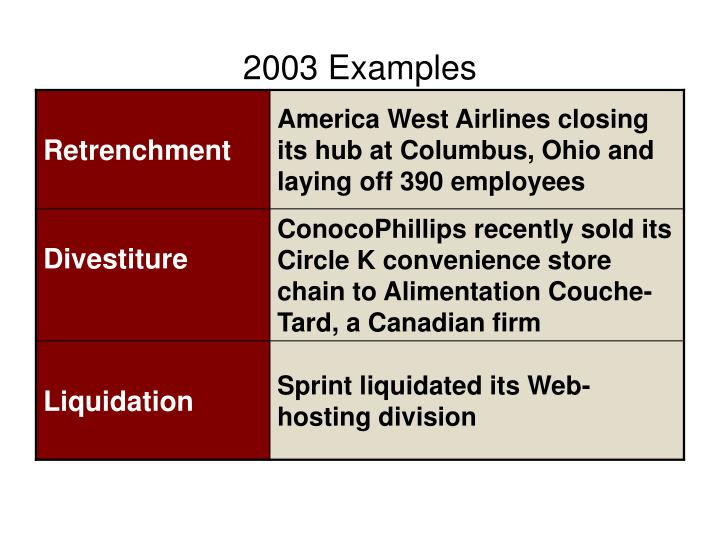 2003 Examples