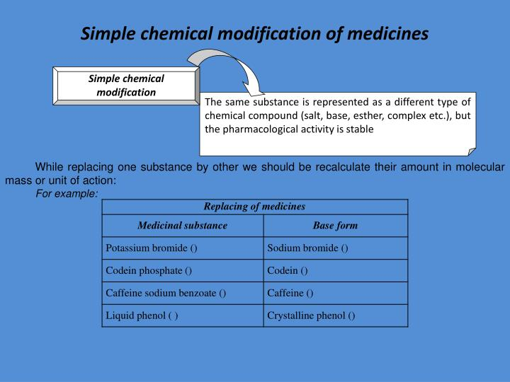 Simple chemical modification