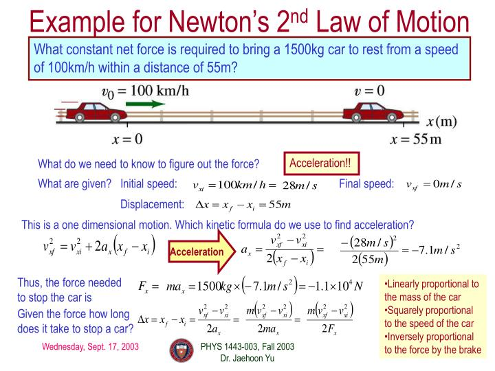 Example for Newton's 2