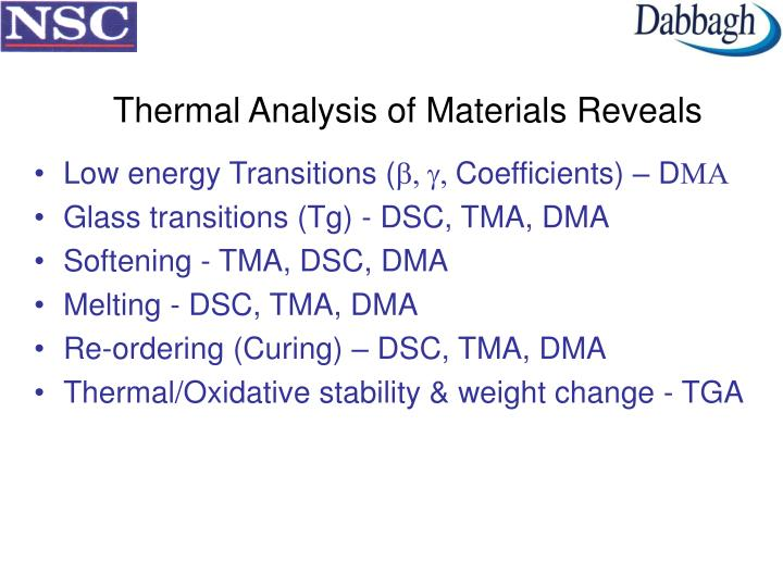 Thermal Analysis of Materials Reveals