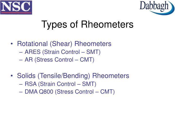 Types of Rheometers
