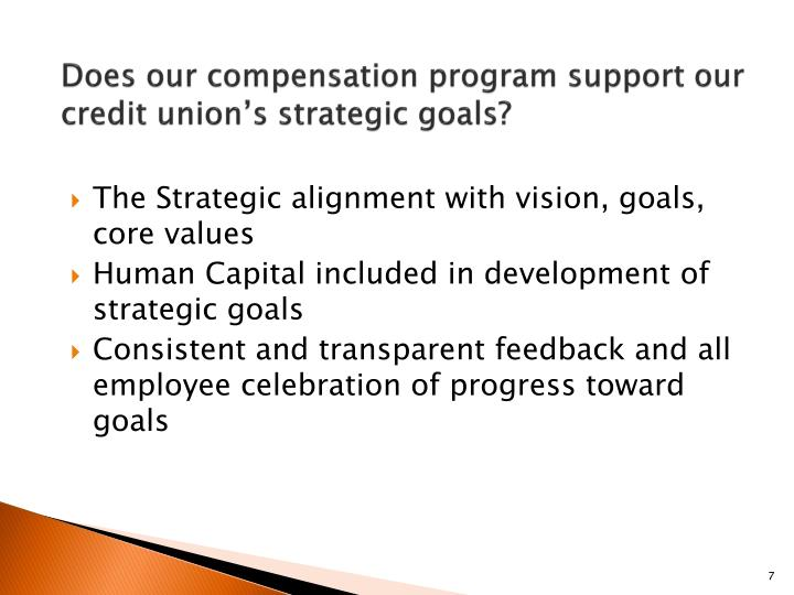 Does our compensation program support our credit union's strategic goals?