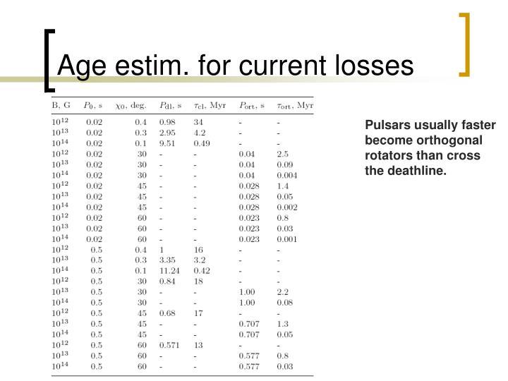 Age estim. for current losses