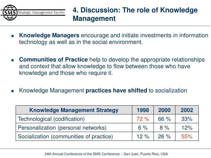 4. Discussion: The role of Knowledge Management