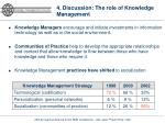 4 discussion the role of knowledge management