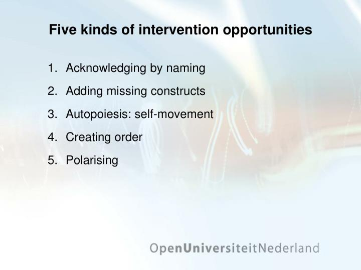 Five kinds of intervention opportunities