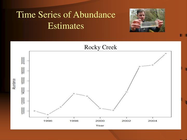 Time Series of Abundance Estimates