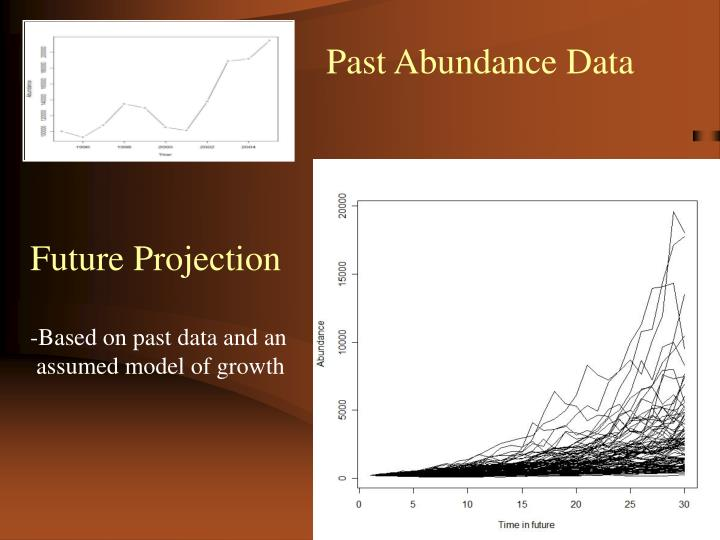 Past Abundance Data